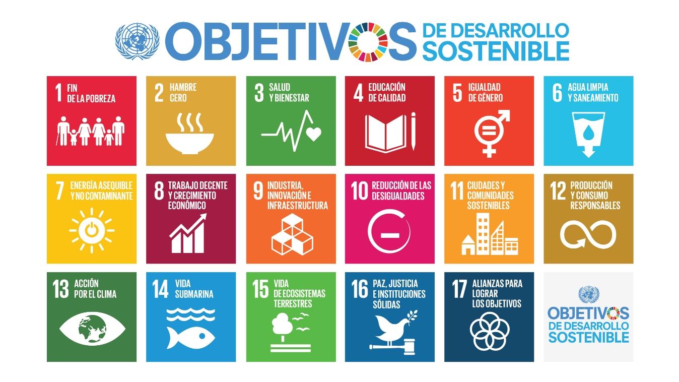 objetivos desarrollo sostenible ods onu